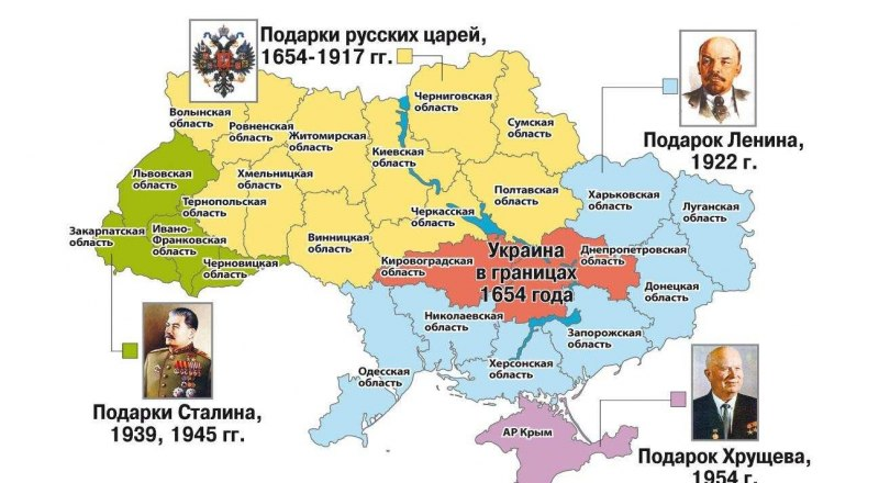 Как формировалась территория современной Украины.