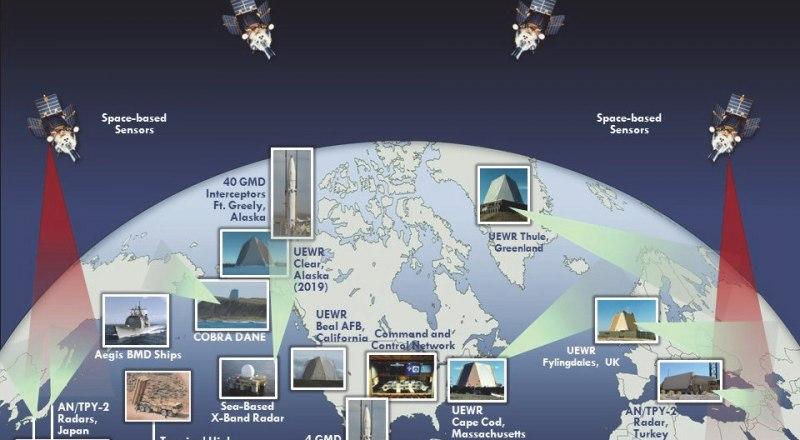 «Звёздные войны» в представлении Missile Defence Review 2019.